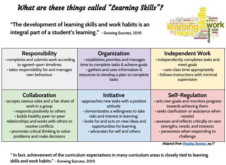 learningskills